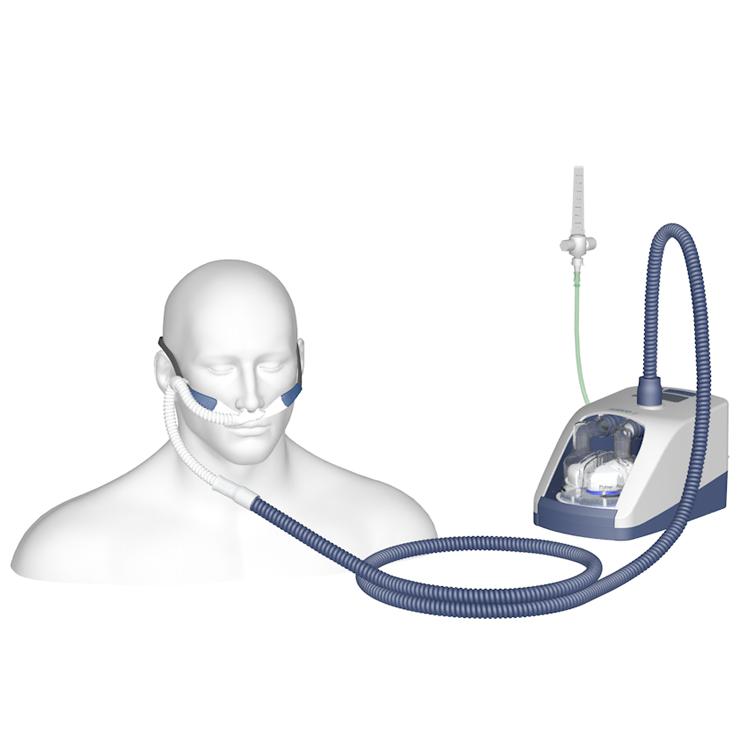 Utilización de Cánulas de Alto Flujo Termo Humidificado (CAFO) - Pacientes adultos